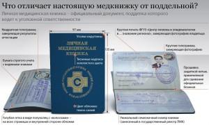 Медицинский книжки на генерала кузнецова временная регистрация иностранцев в омске